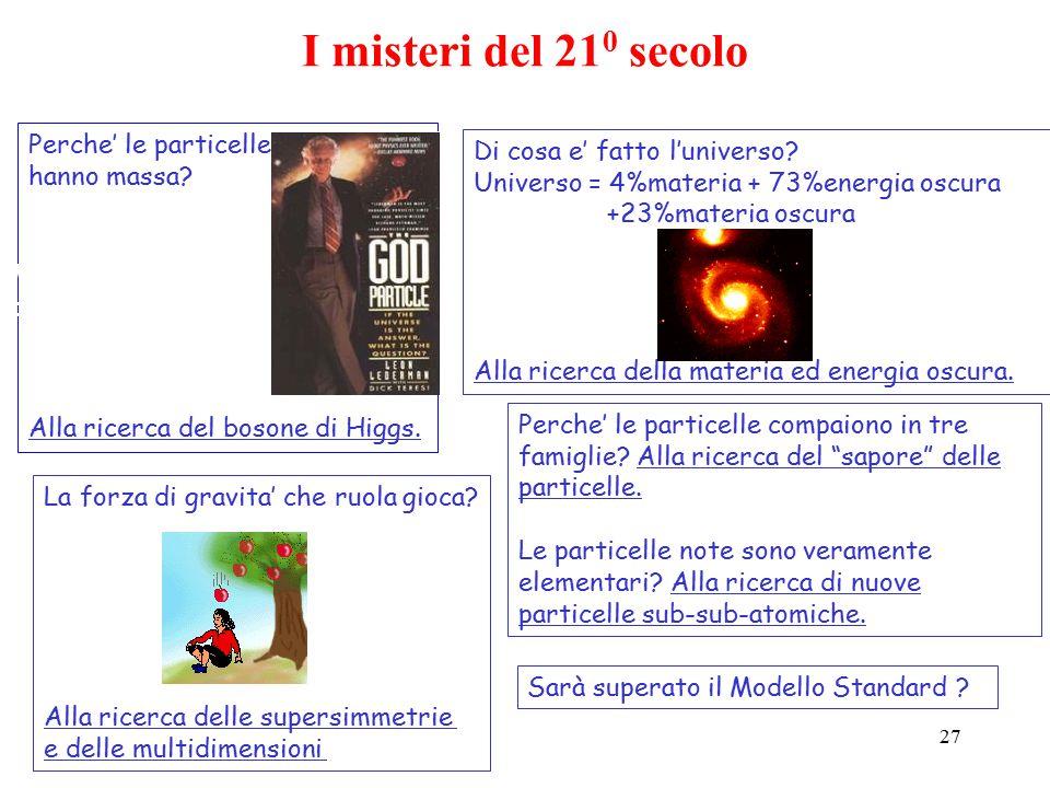 27 La forza di gravita' che ruola gioca? Alla ricerca delle supersimmetrie e delle multidimensioni I misteri del 21 0 secolo Perche' le particelle han