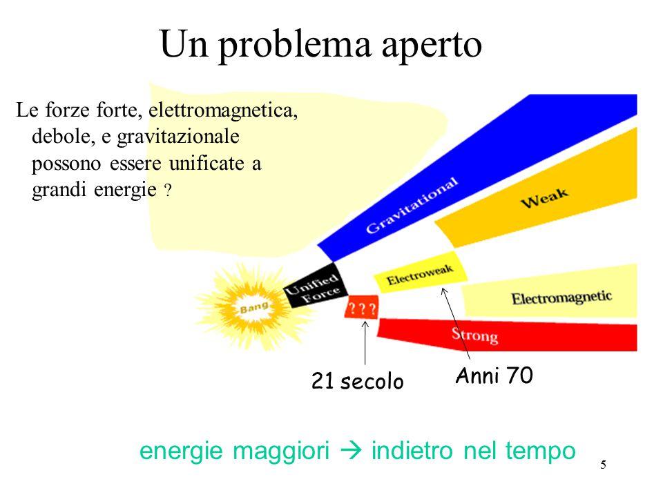 5 Un problema aperto Le forze forte, elettromagnetica, debole, e gravitazionale possono essere unificate a grandi energie ? energie maggiori  indietr