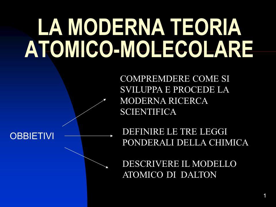1 LA MODERNA TEORIA ATOMICO-MOLECOLARE OBBIETIVI COMPREMDERE COME SI SVILUPPA E PROCEDE LA MODERNA RICERCA SCIENTIFICA DEFINIRE LE TRE LEGGI PONDERALI