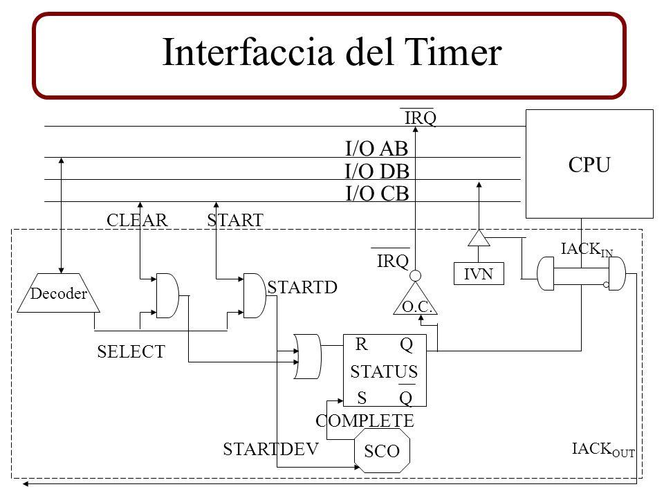 org 400h ;INIZIO PROGRAMMA timer equ 0h; indirizzo timer semaforoequ 1h; indiririzzo semaforo count1 equ 2h; indiririzzo sensore1 count2 equ 3h; indiririzzo sensore2 flagequ 1504h; flag=0 semaforo rosso, flag=1 semaforo verde nomoreequ 1505h; nomore=1 già ritardato, =0 è possibile ritardare lastmis dl 0; ultima misura dai sensori code jsr init seti; abilita PD32 ad accettare interruzioni ; setim NB: questo non va incluso perchèell interfaccia non abbiamo incluso un ff IM main:;...