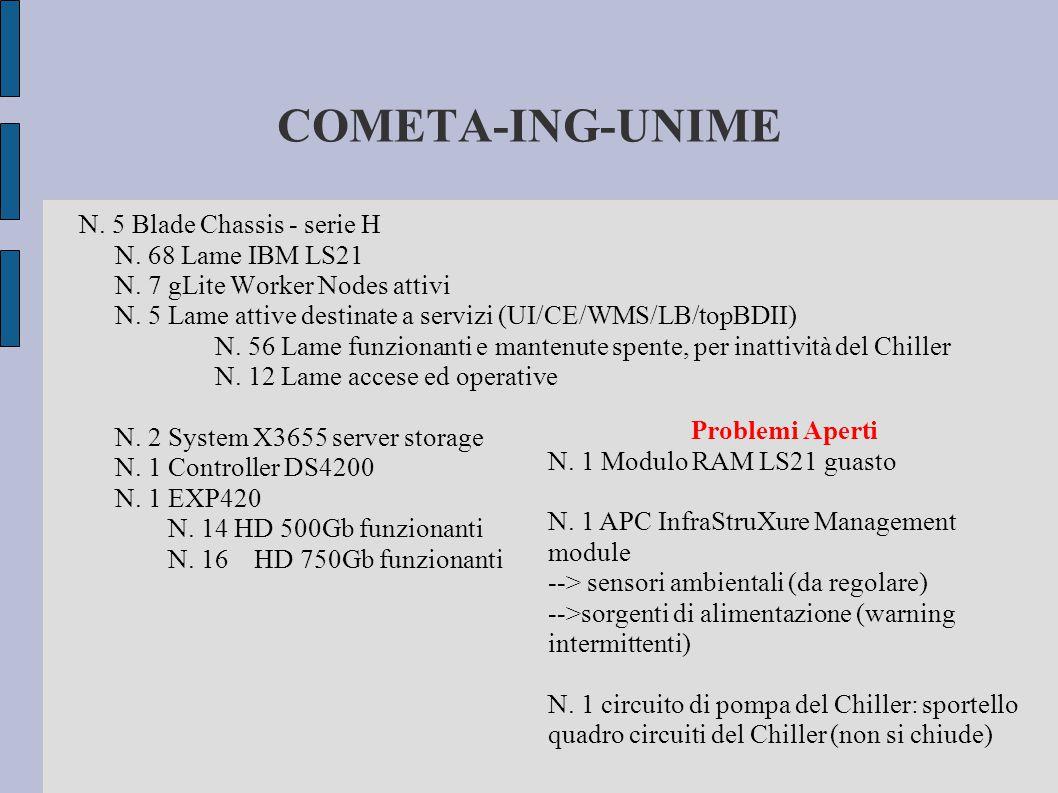 COMETA-ING-UNIME N. 5 Blade Chassis - serie H N. 68 Lame IBM LS21 N.