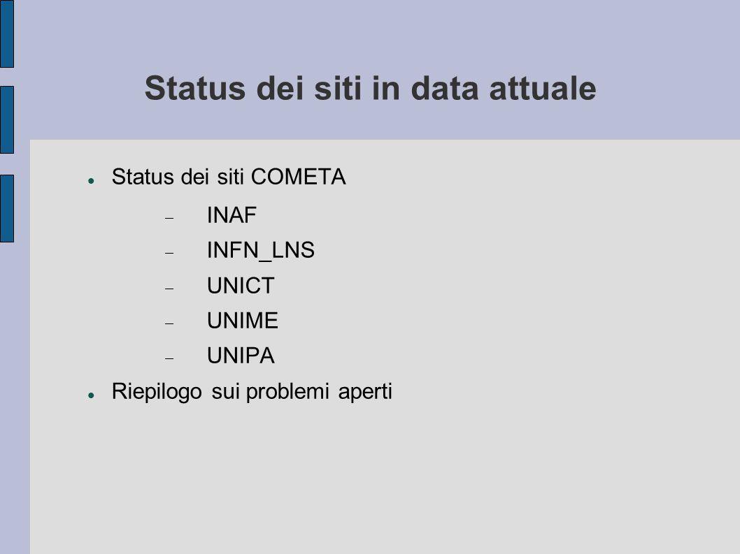 Status dei siti in data attuale Status dei siti COMETA  INAF  INFN_LNS  UNICT  UNIME  UNIPA Riepilogo sui problemi aperti