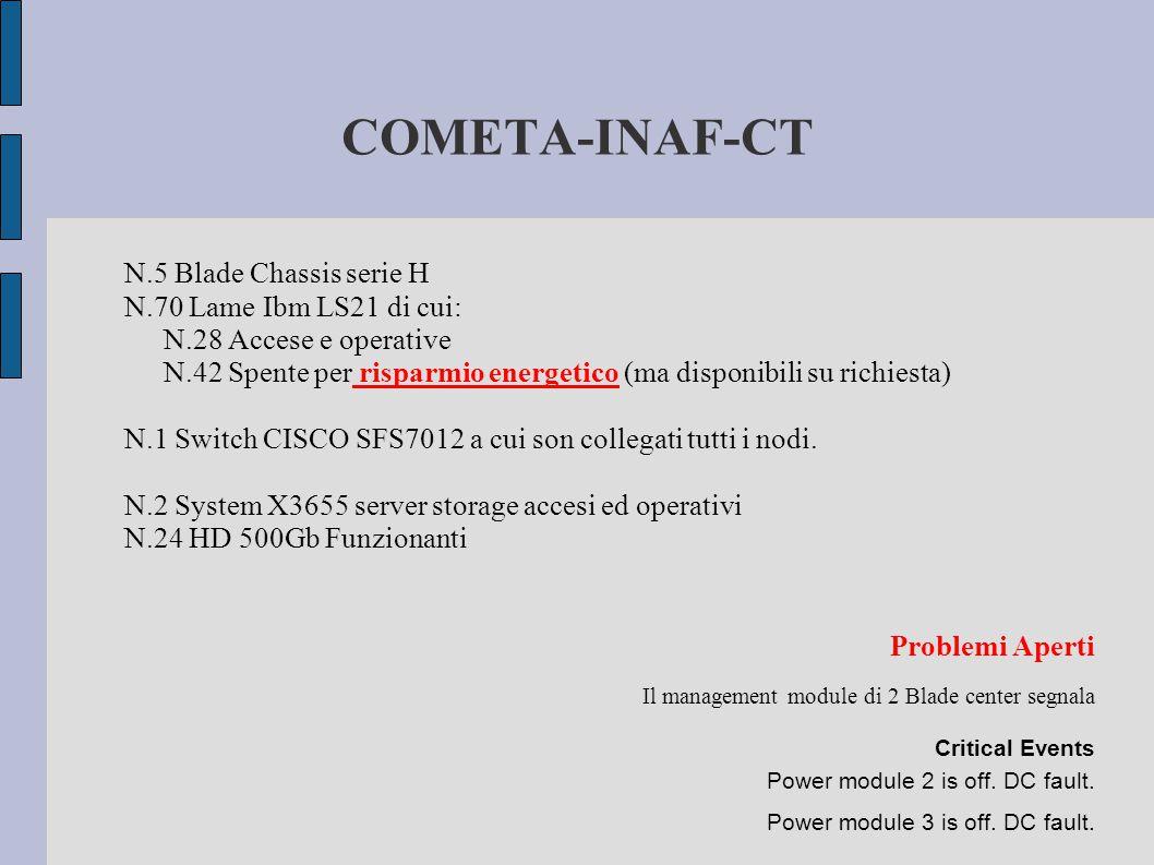 COMETA-INAF-CT N.5 Blade Chassis serie H N.70 Lame Ibm LS21 di cui: N.28 Accese e operative N.42 Spente per risparmio energetico (ma disponibili su richiesta) N.1 Switch CISCO SFS7012 a cui son collegati tutti i nodi.