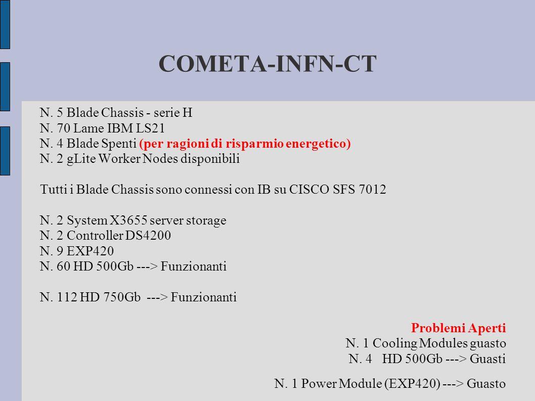 COMETA-INFN-CT N. 5 Blade Chassis - serie H N. 70 Lame IBM LS21 N.