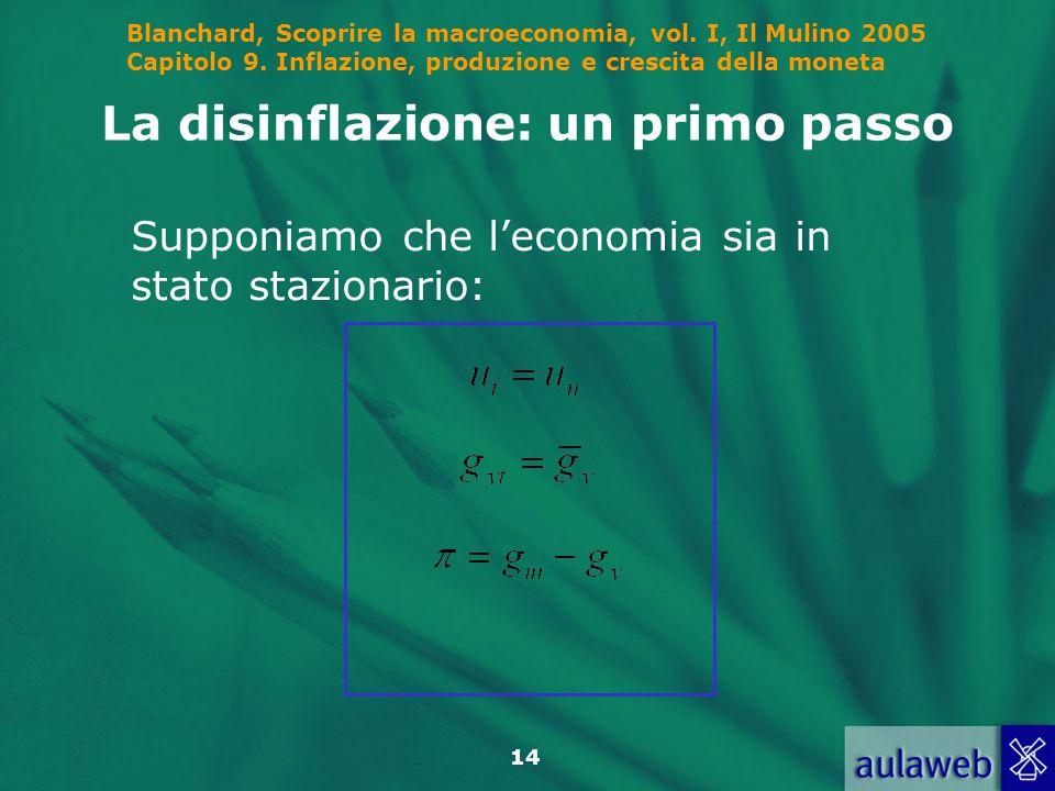 Blanchard, Scoprire la macroeconomia, vol.I, Il Mulino 2005 Capitolo 9.