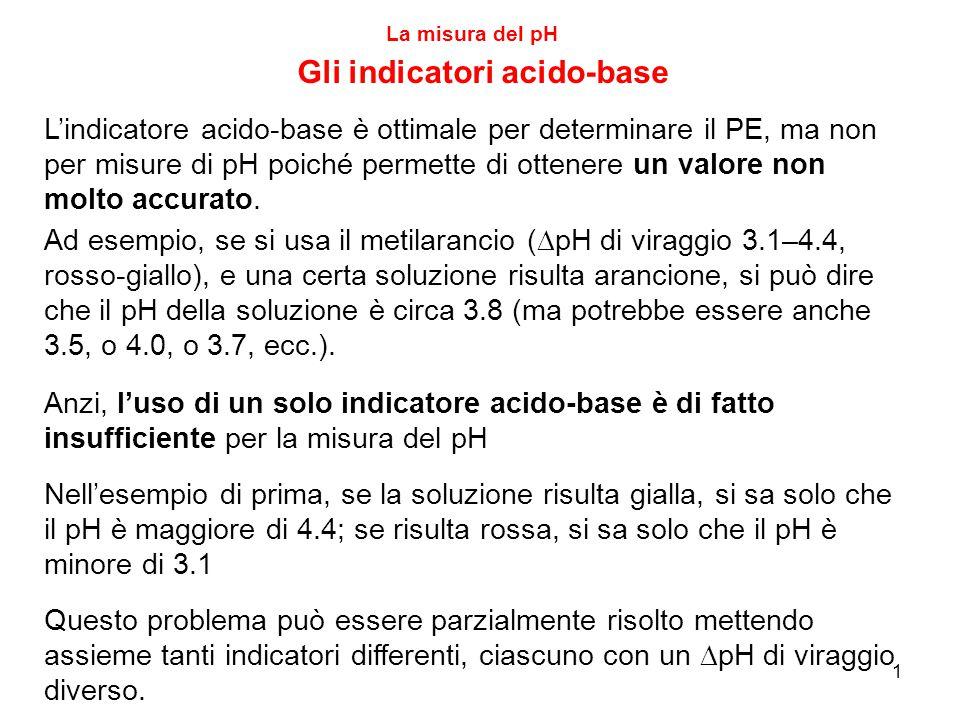 1 La misura del pH Gli indicatori acido-base L'indicatore acido-base è ottimale per determinare il PE, ma non per misure di pH poiché permette di ottenere un valore non molto accurato.
