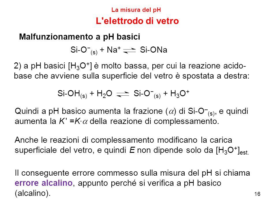 16 La misura del pH L elettrodo di vetro 2) a pH basici [H 3 O + ] è molto bassa, per cui la reazione acido- base che avviene sulla superficie del vetro è spostata a destra: Si-OH (s) + H 2 O Si-O − (s) + H 3 O + Quindi a pH basico aumenta la frazione (  ) di Si-O – (s), e quindi aumenta la K =K ·  della reazione di complessamento.