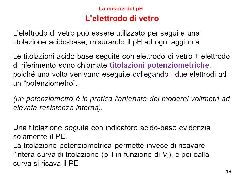 18 La misura del pH L elettrodo di vetro L elettrodo di vetro può essere utilizzato per seguire una titolazione acido-base, misurando il pH ad ogni aggiunta.