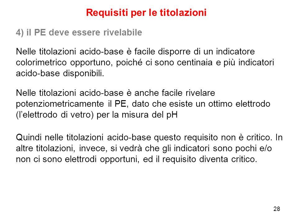 28 Requisiti per le titolazioni 4) il PE deve essere rivelabile Nelle titolazioni acido-base è facile disporre di un indicatore colorimetrico opportuno, poiché ci sono centinaia e più indicatori acido-base disponibili.