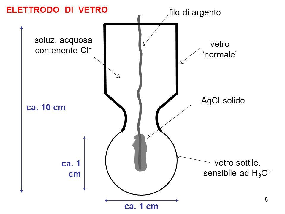 5 ELETTRODO DI VETRO vetro normale vetro sottile, sensibile ad H 3 O + filo di argento AgCl solido soluz.