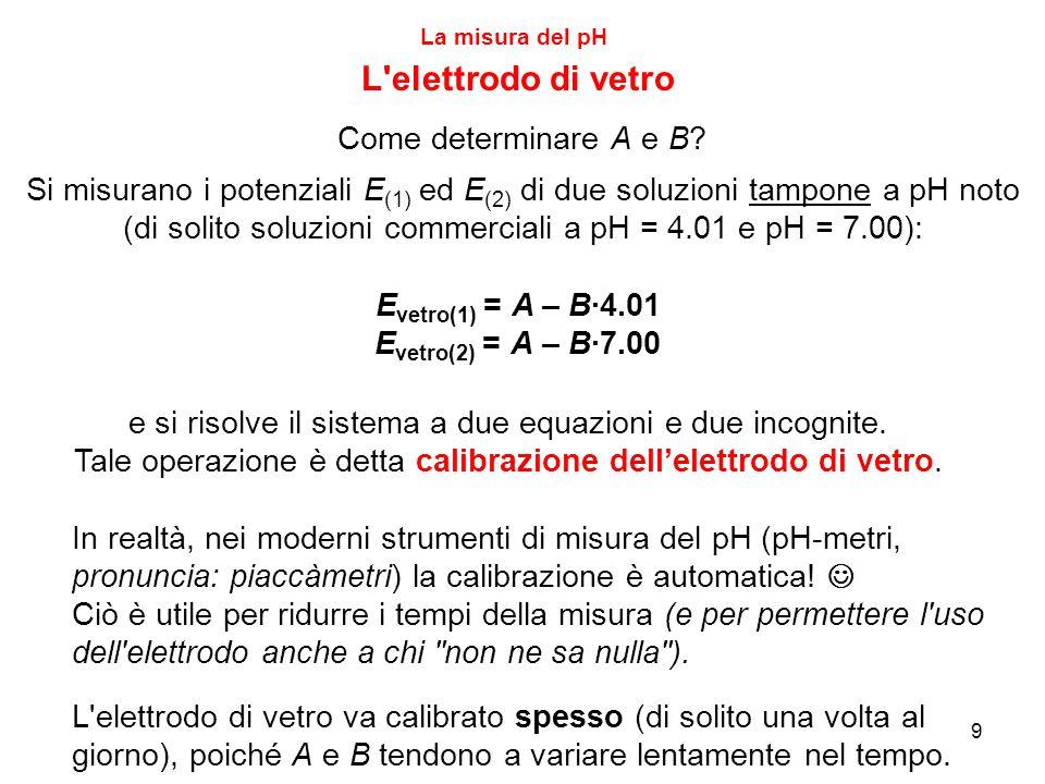 9 La misura del pH L elettrodo di vetro Come determinare A e B.