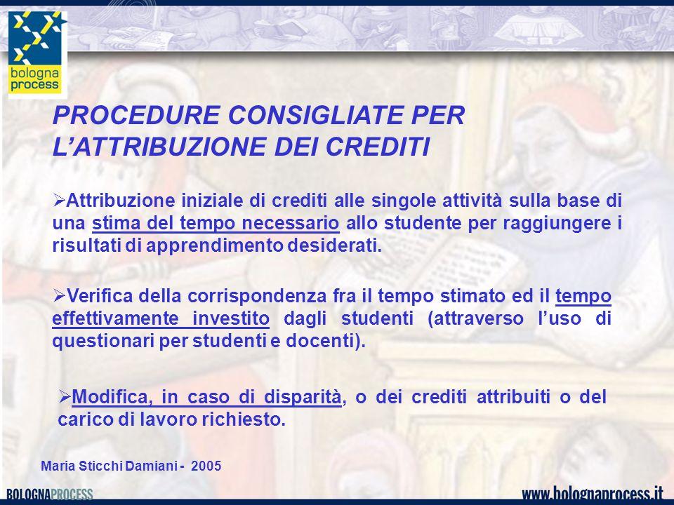 Maria Sticchi Damiani - 2005 PROCEDURE CONSIGLIATE PER L'ATTRIBUZIONE DEI CREDITI  Attribuzione iniziale di crediti alle singole attività sulla base