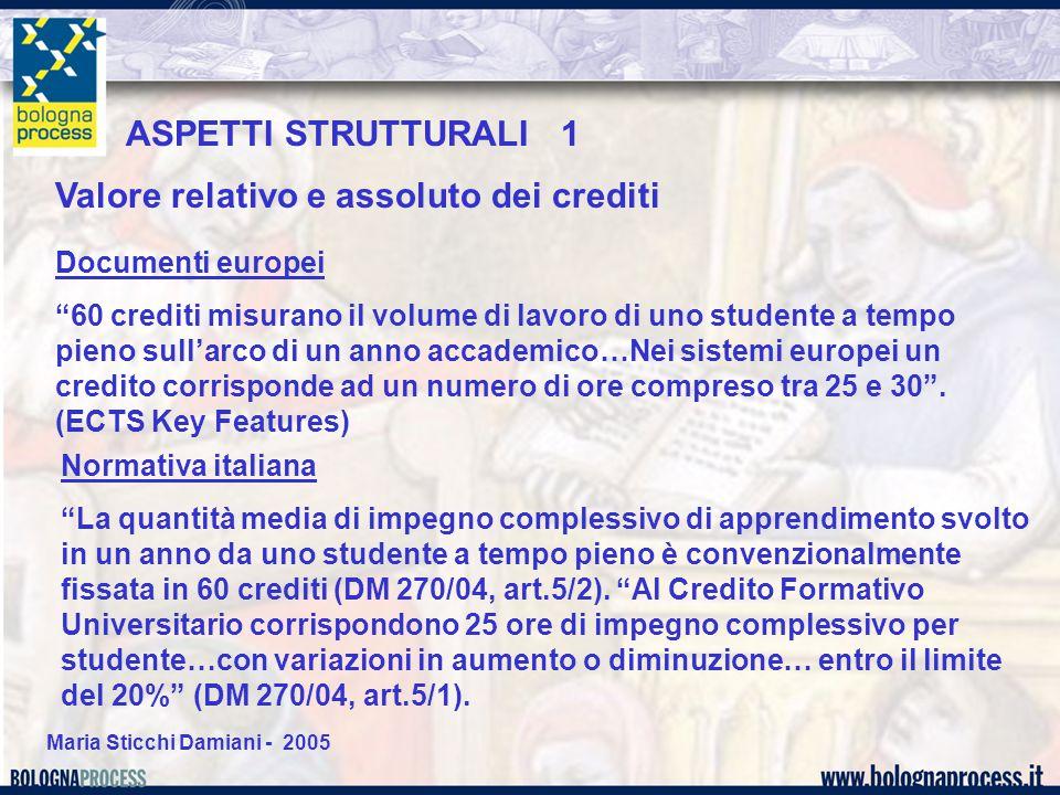 """Maria Sticchi Damiani - 2005 Valore relativo e assoluto dei crediti Normativa italiana """"La quantità media di impegno complessivo di apprendimento svol"""