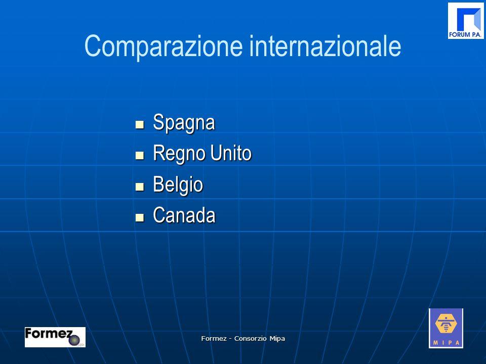 Formez - Consorzio Mipa Comparazione internazionale Spagna Spagna Regno Unito Regno Unito Belgio Belgio Canada Canada