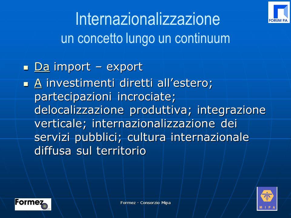 Formez - Consorzio Mipa Sportello Italia Fonte: DDL, AC n.