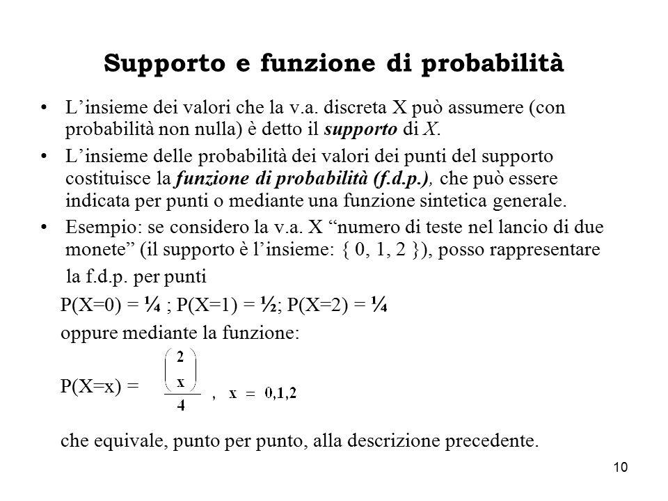 10 Supporto e funzione di probabilità L'insieme dei valori che la v.a. discreta X può assumere (con probabilità non nulla) è detto il supporto di X. L