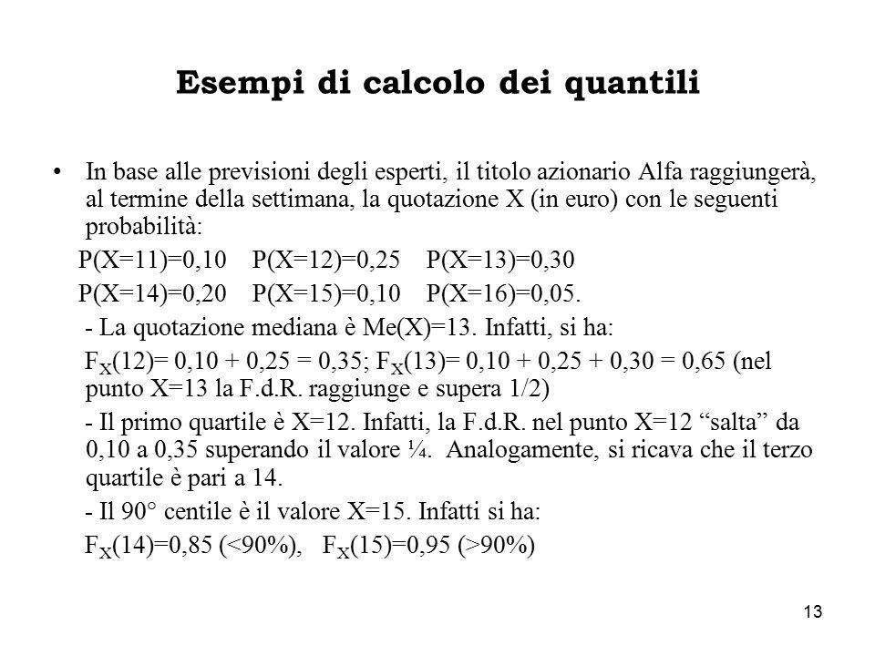 13 Esempi di calcolo dei quantili In base alle previsioni degli esperti, il titolo azionario Alfa raggiungerà, al termine della settimana, la quotazione X (in euro) con le seguenti probabilità: P(X=11)=0,10 P(X=12)=0,25 P(X=13)=0,30 P(X=14)=0,20 P(X=15)=0,10 P(X=16)=0,05.