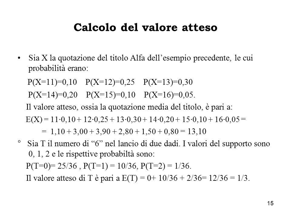 15 Calcolo del valore atteso Sia X la quotazione del titolo Alfa dell'esempio precedente, le cui probabilità erano: P(X=11)=0,10 P(X=12)=0,25 P(X=13)=0,30 P(X=14)=0,20 P(X=15)=0,10 P(X=16)=0,05.