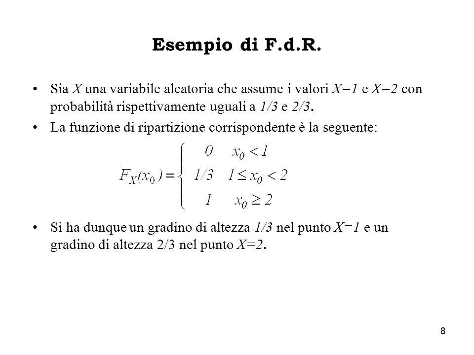 8 Esempio di F.d.R. Sia X una variabile aleatoria che assume i valori X=1 e X=2 con probabilità rispettivamente uguali a 1/3 e 2/3. La funzione di rip