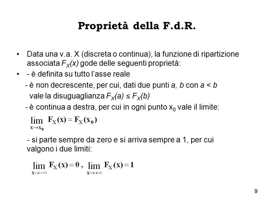 9 Proprietà della F.d.R. Data una v.a. X (discreta o continua), la funzione di ripartizione associata F X (x) gode delle seguenti proprietà: - è defin