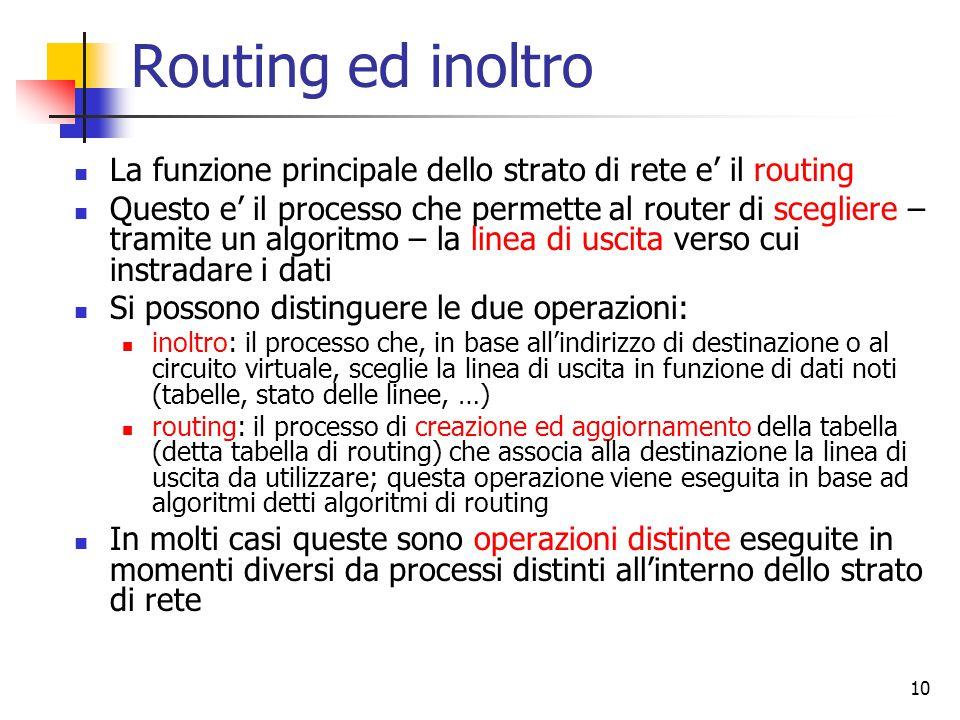 10 Routing ed inoltro La funzione principale dello strato di rete e' il routing Questo e' il processo che permette al router di scegliere – tramite un