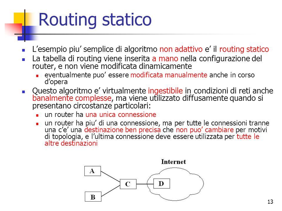 13 Routing statico L'esempio piu' semplice di algoritmo non adattivo e' il routing statico La tabella di routing viene inserita a mano nella configura