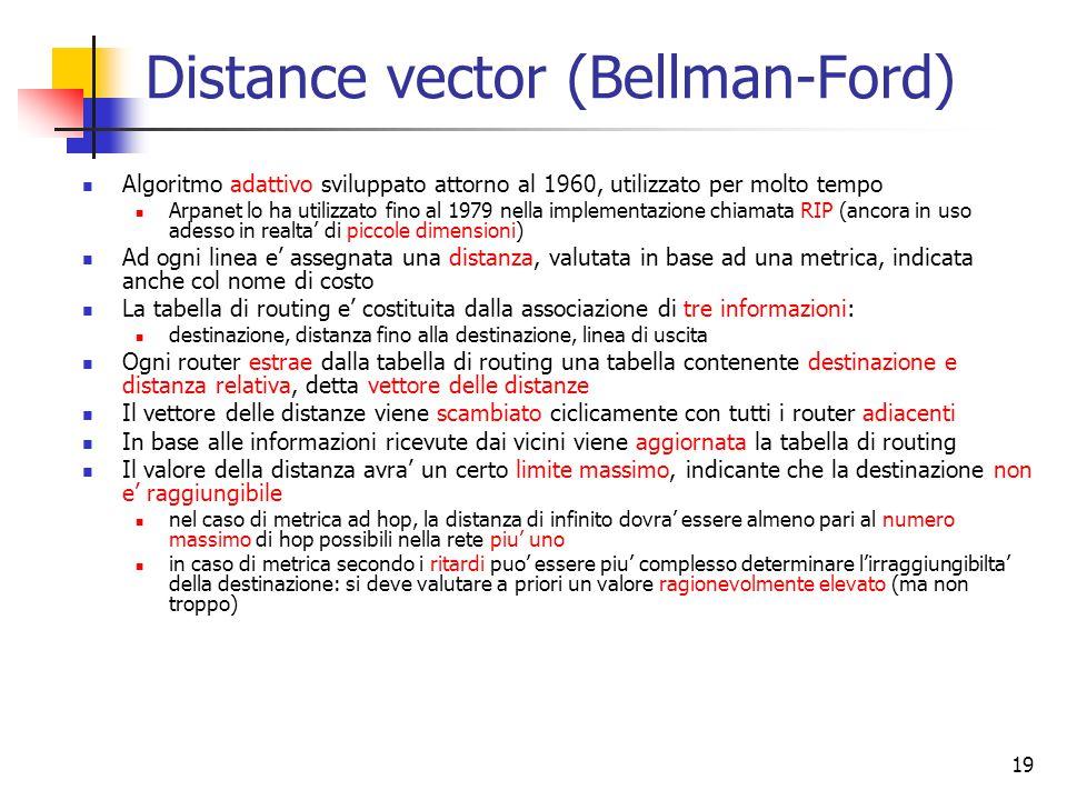 19 Distance vector (Bellman-Ford) Algoritmo adattivo sviluppato attorno al 1960, utilizzato per molto tempo Arpanet lo ha utilizzato fino al 1979 nell