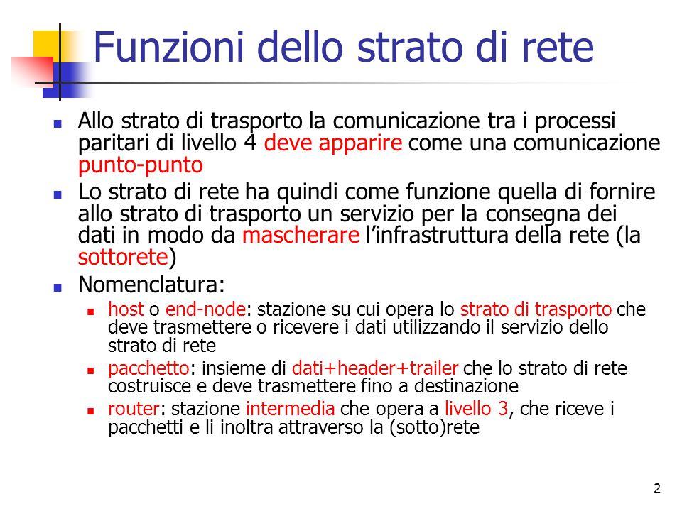 2 Funzioni dello strato di rete Allo strato di trasporto la comunicazione tra i processi paritari di livello 4 deve apparire come una comunicazione pu