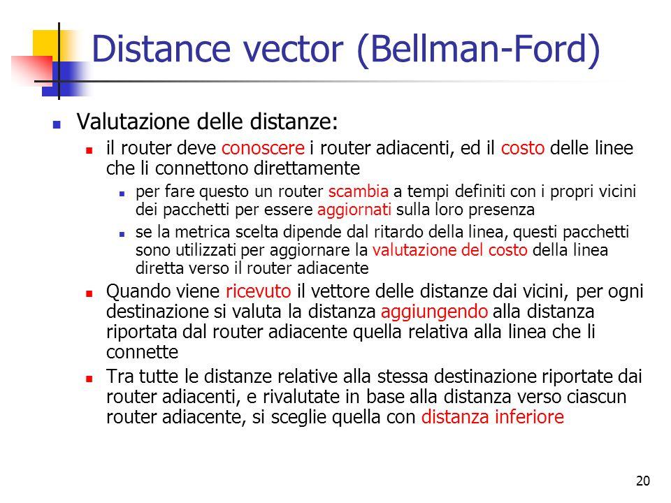 20 Distance vector (Bellman-Ford) Valutazione delle distanze: il router deve conoscere i router adiacenti, ed il costo delle linee che li connettono d