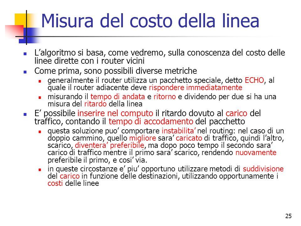 25 Misura del costo della linea L'algoritmo si basa, come vedremo, sulla conoscenza del costo delle linee dirette con i router vicini Come prima, sono