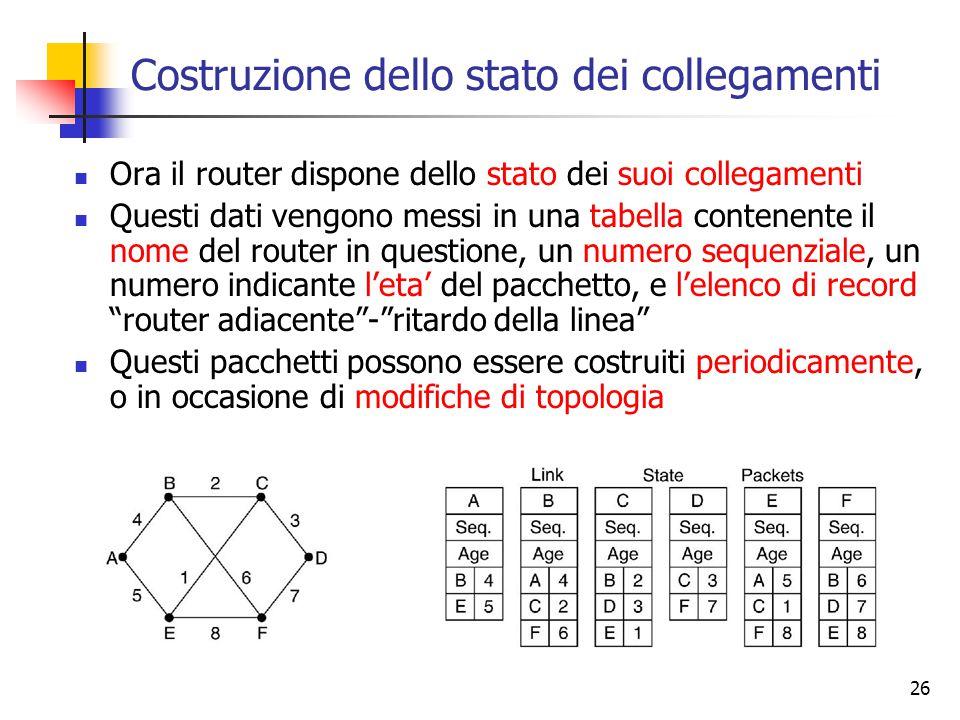 26 Costruzione dello stato dei collegamenti Ora il router dispone dello stato dei suoi collegamenti Questi dati vengono messi in una tabella contenent