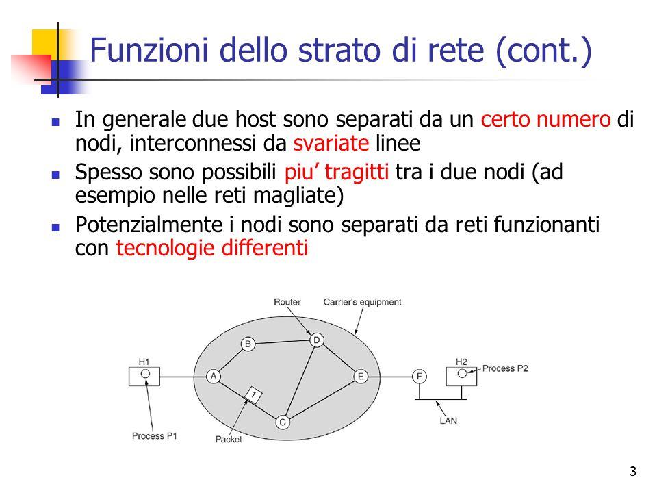 3 Funzioni dello strato di rete (cont.) In generale due host sono separati da un certo numero di nodi, interconnessi da svariate linee Spesso sono pos
