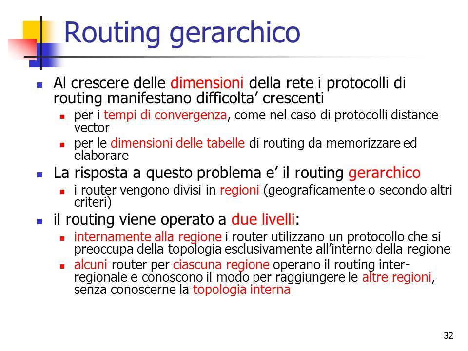 32 Routing gerarchico Al crescere delle dimensioni della rete i protocolli di routing manifestano difficolta' crescenti per i tempi di convergenza, co