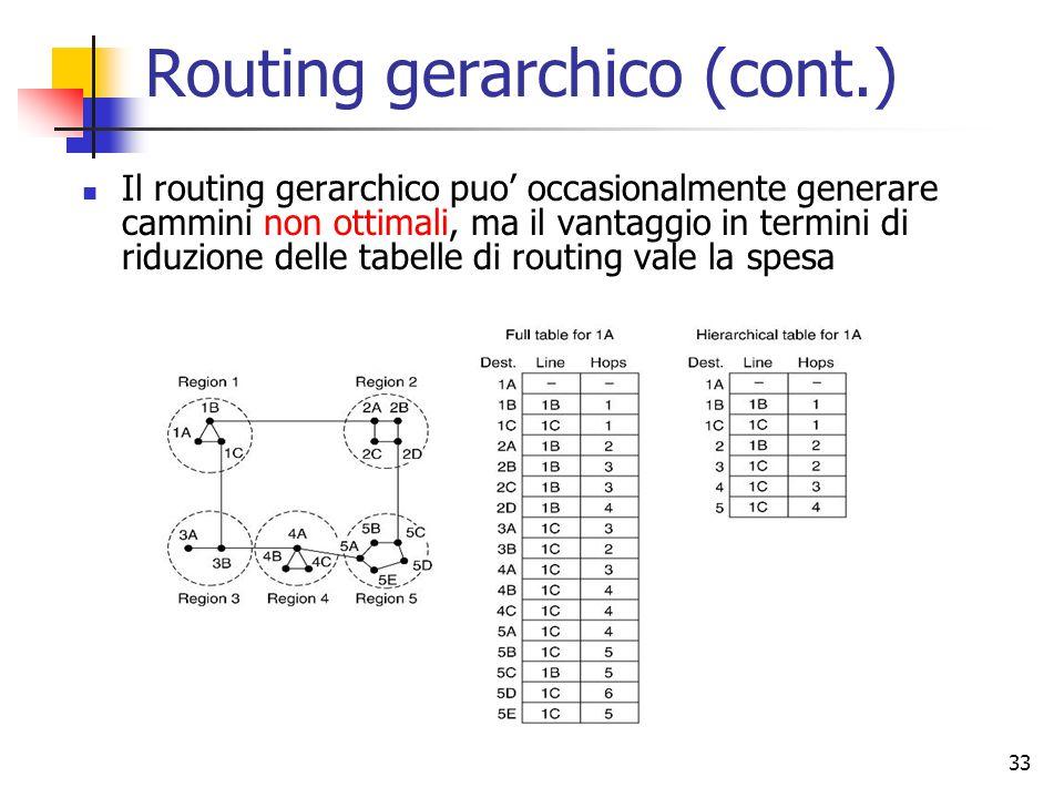 33 Routing gerarchico (cont.) Il routing gerarchico puo' occasionalmente generare cammini non ottimali, ma il vantaggio in termini di riduzione delle