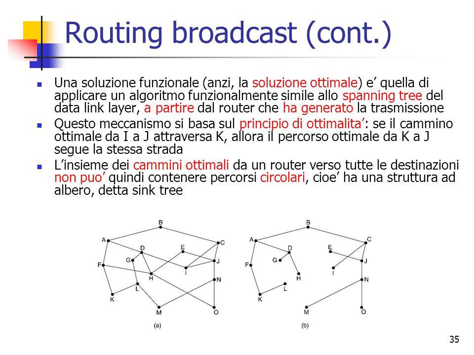 35 Routing broadcast (cont.) Una soluzione funzionale (anzi, la soluzione ottimale) e' quella di applicare un algoritmo funzionalmente simile allo spa