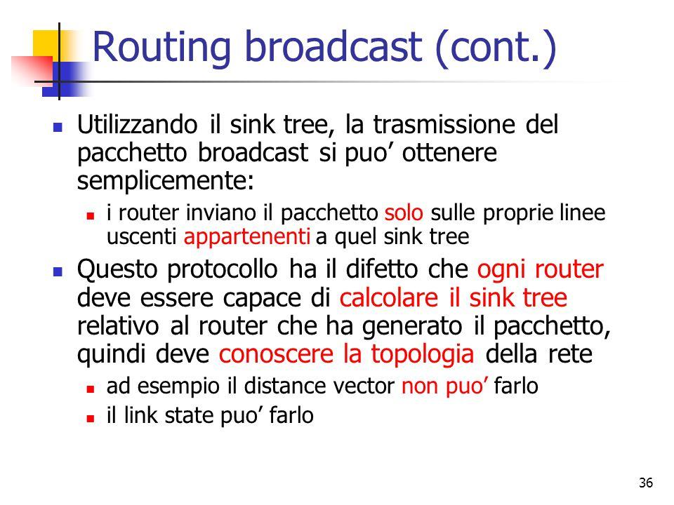 36 Routing broadcast (cont.) Utilizzando il sink tree, la trasmissione del pacchetto broadcast si puo' ottenere semplicemente: i router inviano il pac