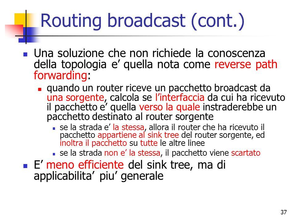 37 Routing broadcast (cont.) Una soluzione che non richiede la conoscenza della topologia e' quella nota come reverse path forwarding: quando un route