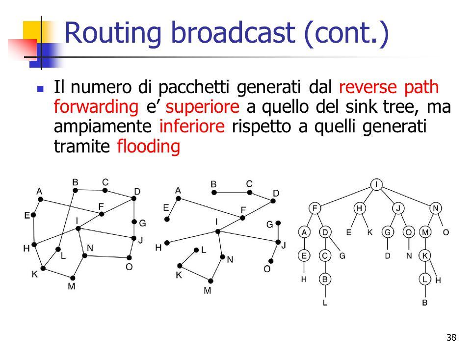 38 Routing broadcast (cont.) Il numero di pacchetti generati dal reverse path forwarding e' superiore a quello del sink tree, ma ampiamente inferiore