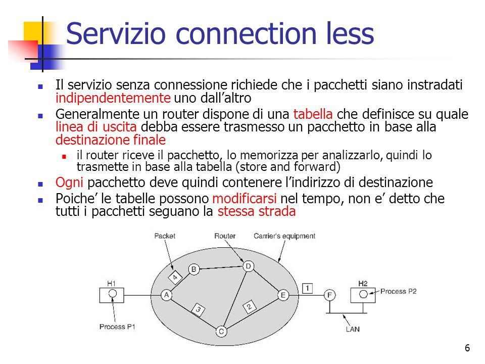 6 Servizio connection less Il servizio senza connessione richiede che i pacchetti siano instradati indipendentemente uno dall'altro Generalmente un ro
