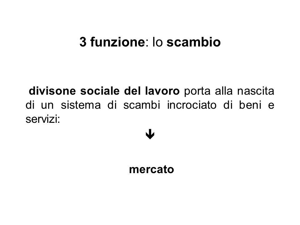 3 funzione: lo scambio divisone sociale del lavoro porta alla nascita di un sistema di scambi incrociato di beni e servizi:  mercato