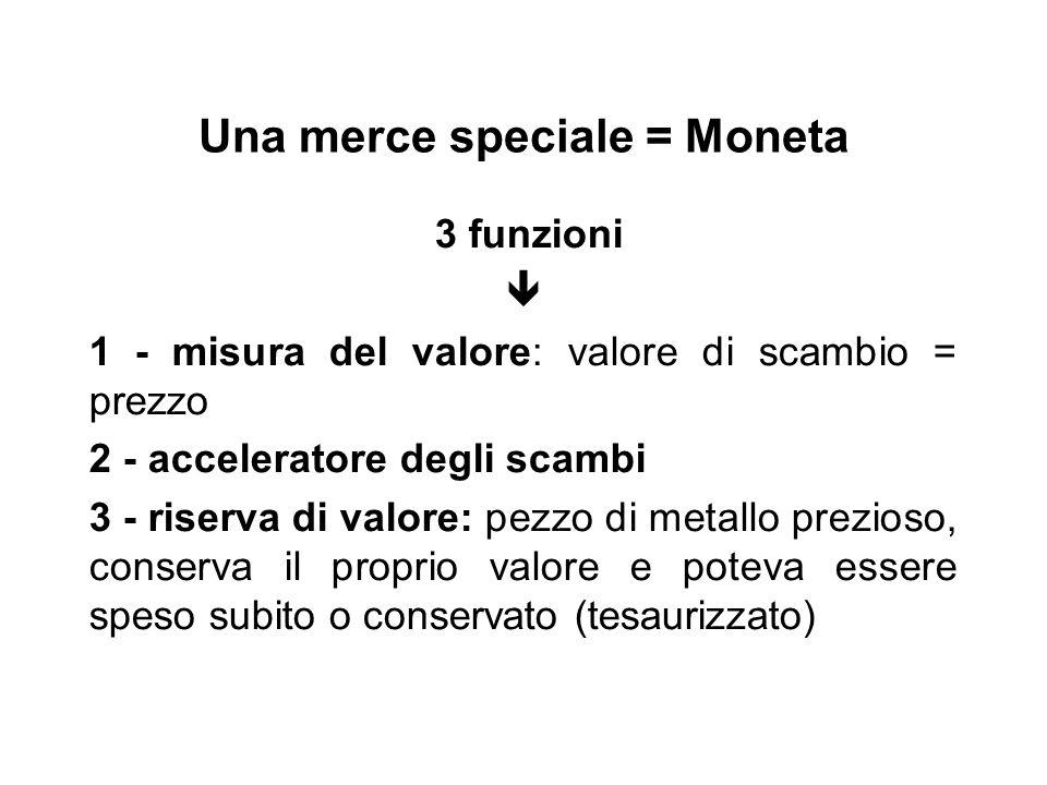 3 funzioni  1 - misura del valore: valore di scambio = prezzo 2 - acceleratore degli scambi 3 - riserva di valore: pezzo di metallo prezioso, conserva il proprio valore e poteva essere speso subito o conservato (tesaurizzato) Una merce speciale = Moneta