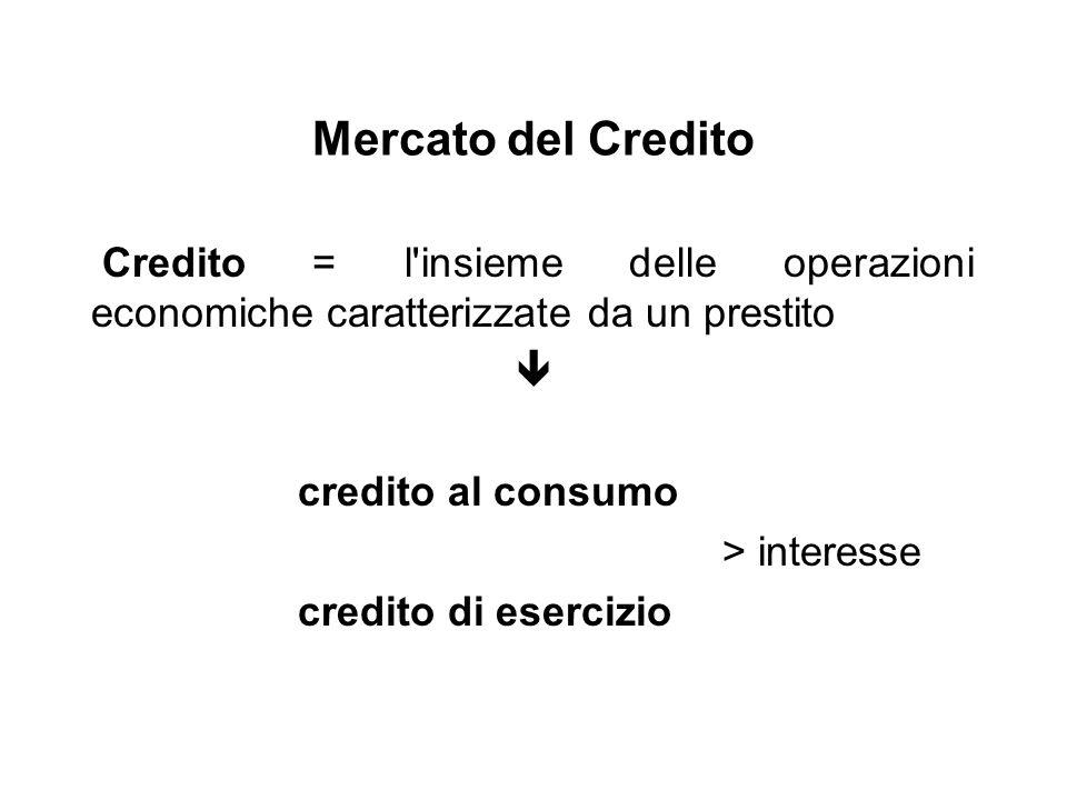 Mercato del Credito Credito = l insieme delle operazioni economiche caratterizzate da un prestito  credito al consumo > interesse credito di esercizio