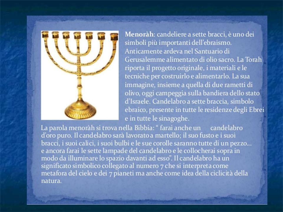 La Bibbia ebraica è uguale alla nostra.