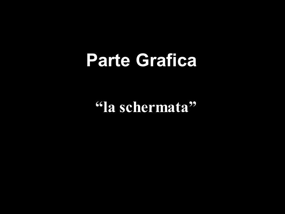 """Parte Grafica """"la schermata"""""""