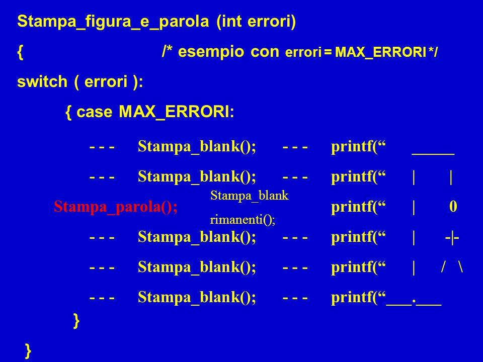 "}}}} Stampa_blank rimanenti(); - - -Stampa_blank();- - -printf("" _____ - - -Stampa_blank();- - -printf(""     Stampa_parola(); printf(""   0 - - -Stampa"
