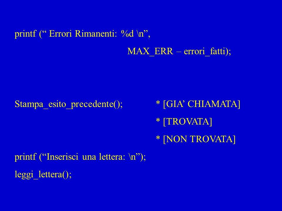 """printf ("""" Errori Rimanenti: %d \n"""", MAX_ERR – errori_fatti); Stampa_esito_precedente();* [GIA' CHIAMATA] * [TROVATA] * [NON TROVATA] printf (""""Inserisc"""