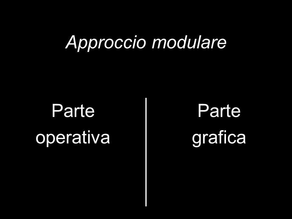 Approccio modulare Parte operativa Parte grafica