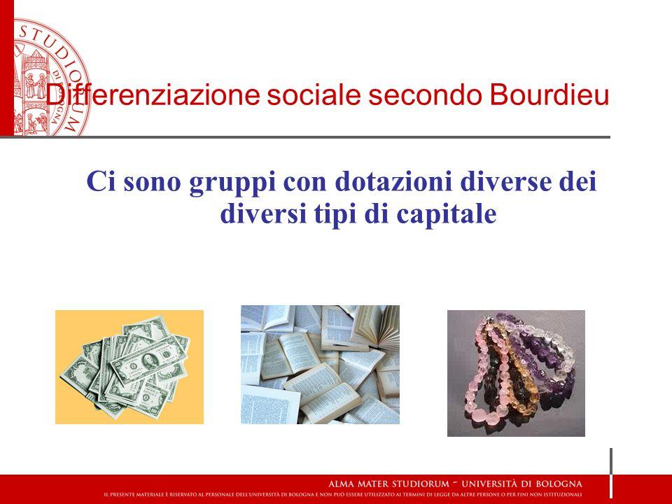 Differenziazione sociale secondo Bourdieu Ci sono gruppi con dotazioni diverse dei diversi tipi di capitale
