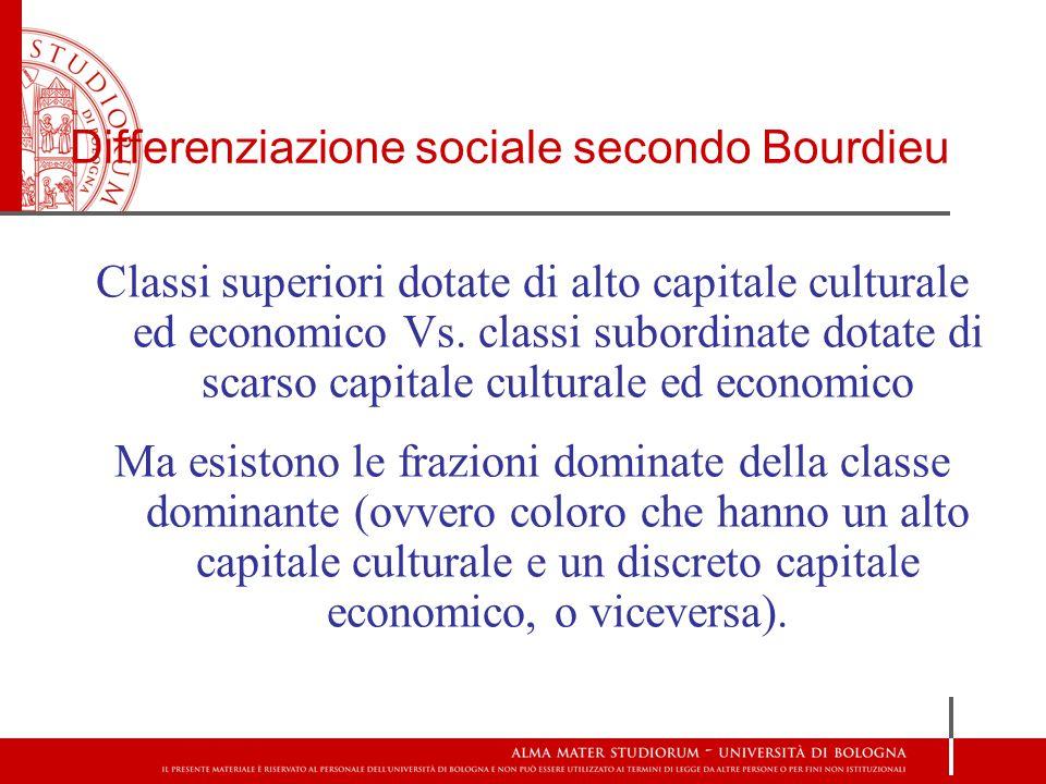 Classi superiori dotate di alto capitale culturale ed economico Vs. classi subordinate dotate di scarso capitale culturale ed economico Ma esistono le
