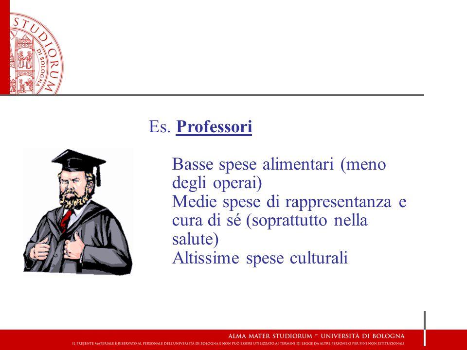 Es. Professori Basse spese alimentari (meno degli operai) Medie spese di rappresentanza e cura di sé (soprattutto nella salute) Altissime spese cultur